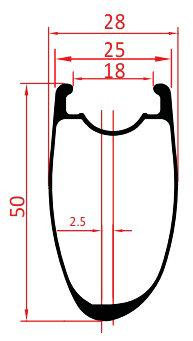 asymmetric disc rim